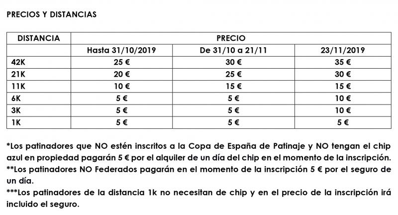 precios-roller-maraton-madrid-2019