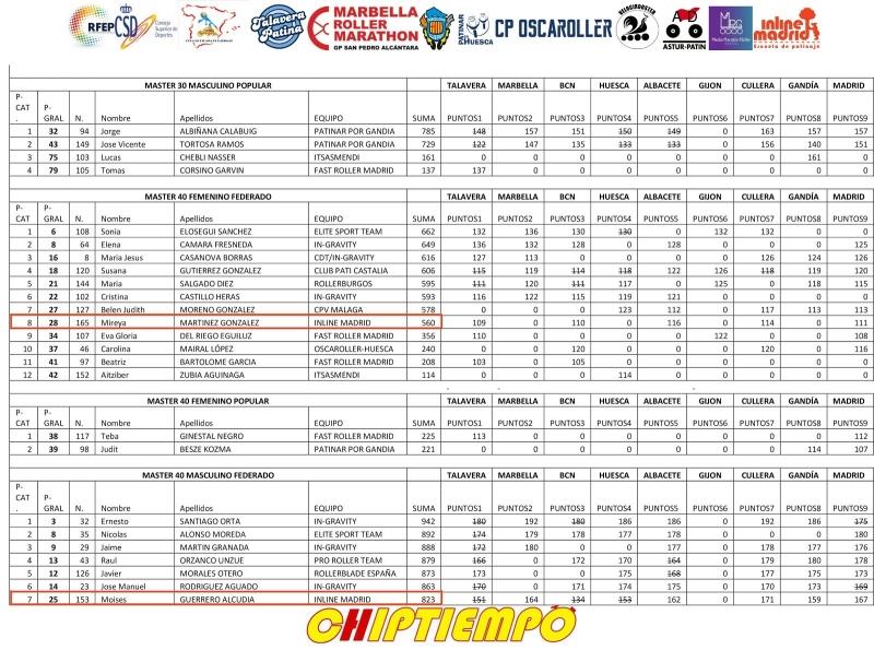 ranking-copa-espana-2019-3